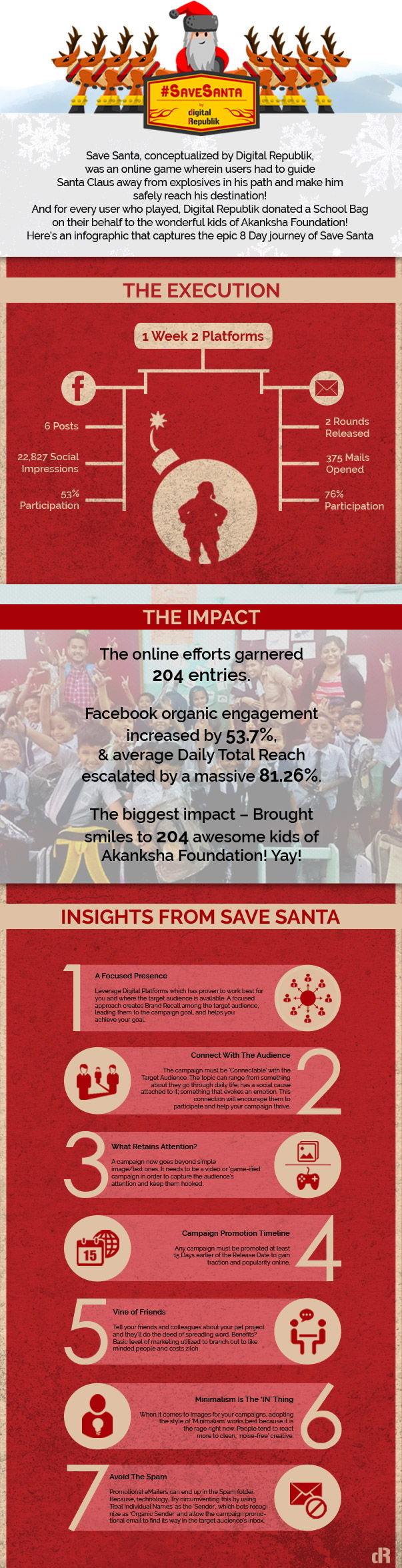 Save Santa by Digital Republik