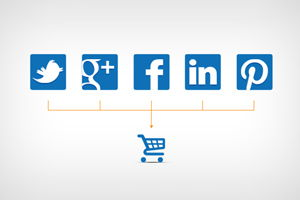 Social Media Shop Now Strategy