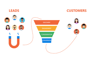 Important Tips for your Conversion Marketing Strategies